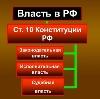 Органы власти в Правдинске